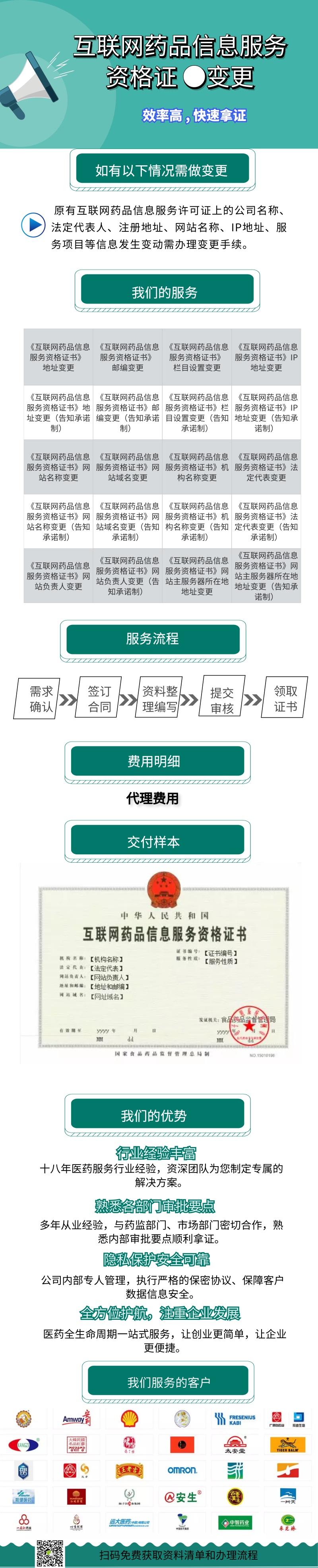 互联药品信息服务资格证-变更4.8.jpg