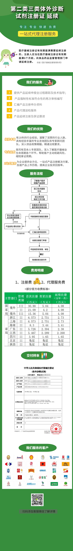 诊断试剂注册延续.png